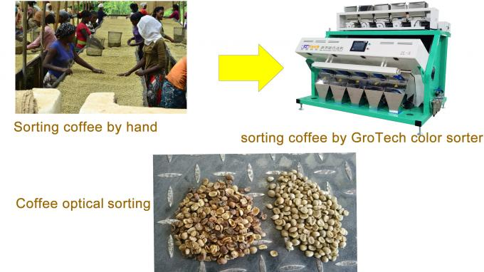 hefei coffee color sorter machine manufacturer,